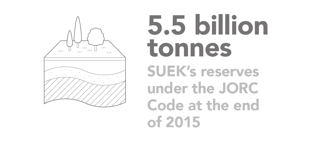 5.5 billion tonnes SUEK reserves under to JORC Code at the end of 2015