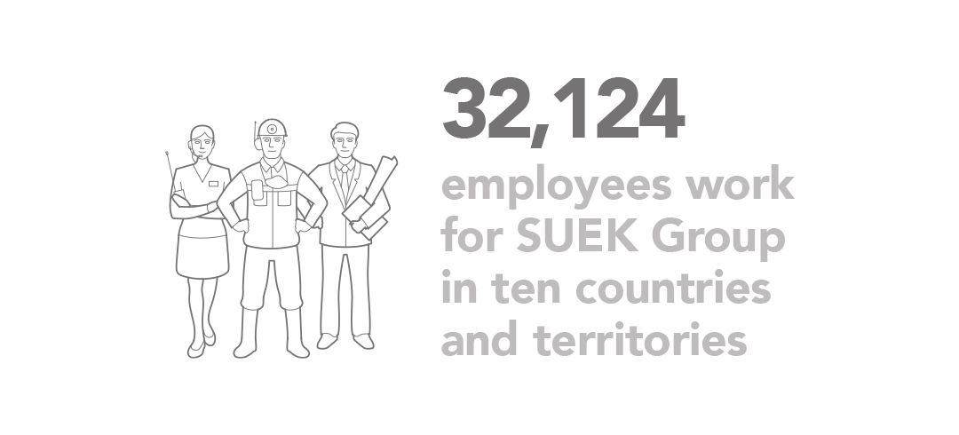 32.124 employees work for SUEK Group in ten countries and territories
